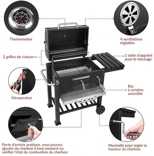 barbecue femor explication des accesoires